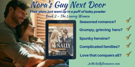 Nora Checklist (1)